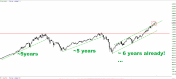 Knock Kock... Whos there? Bear Marketlearn how to trade