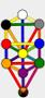 Pattern on the Trestleboard